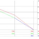 Histogramme-graphiques-TILOS-595x226