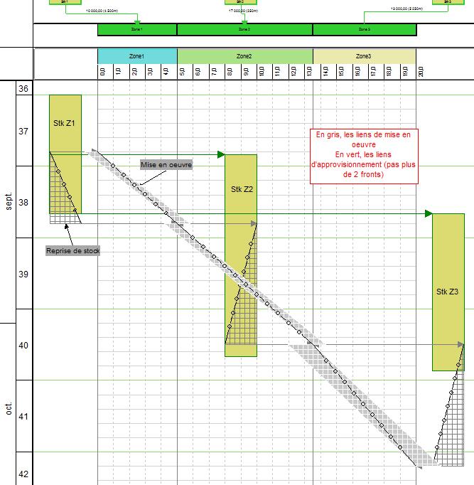 Planning-Ballast-TILOS2