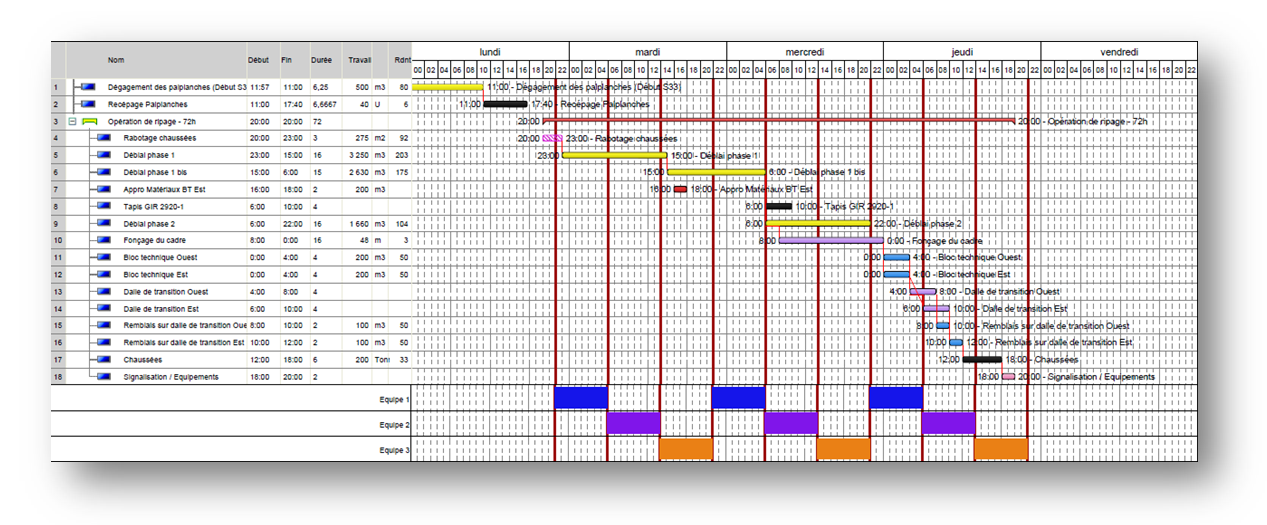 Planning-TILOS-GANTT-Autofonçage-COSEA-3