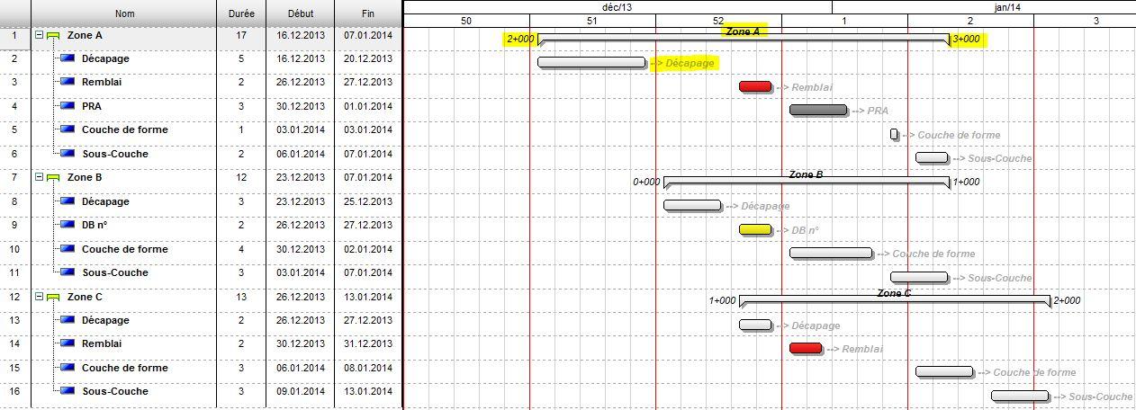 La diagramme de gantt sous tilos projet linaire un commentaire pour les activits de nuit un nombre dheures travailles pour les activits en poste en quelques mots une infinit de possibilits ccuart Images
