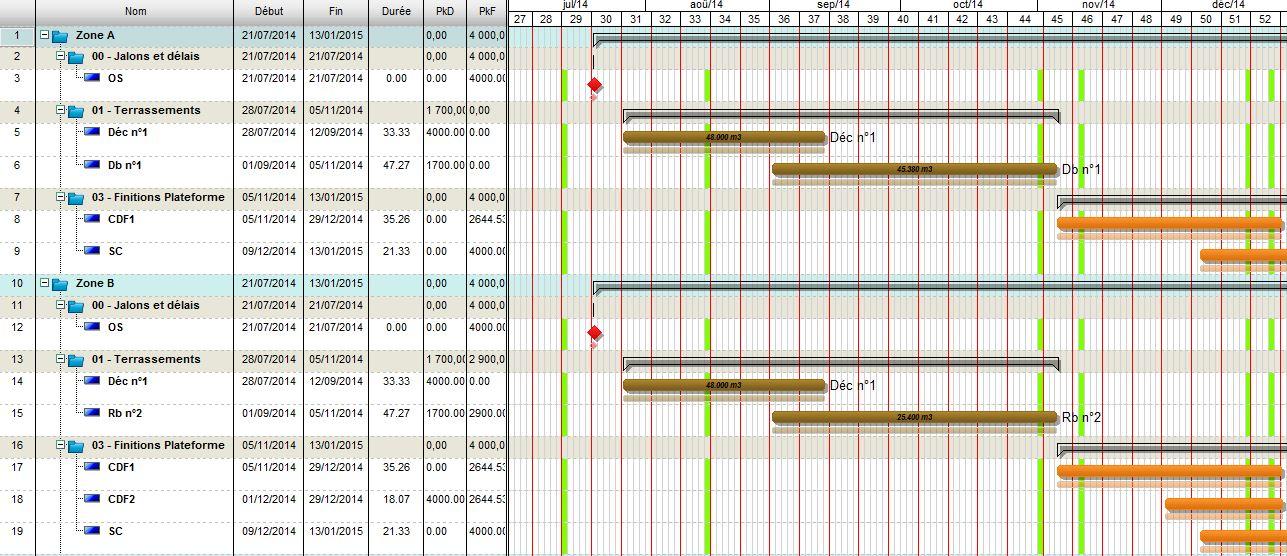 The under tilos gantt chart linear project ccuart Choice Image