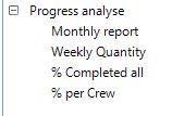 Tilos ProgressMap-ProgressAnalyse-Exemple de rapport