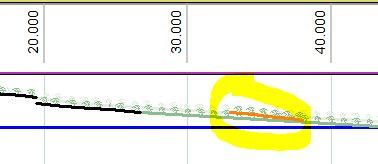 Tilos ProgressMap-ProgressReport-Result2