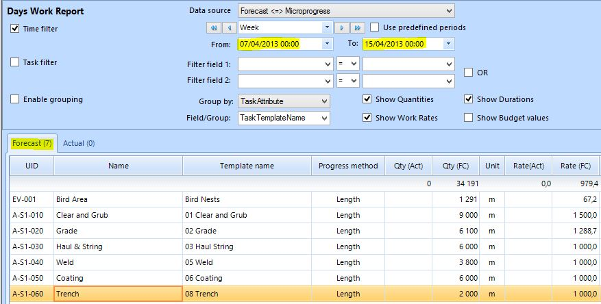 Tilos ProgressMap-Scope