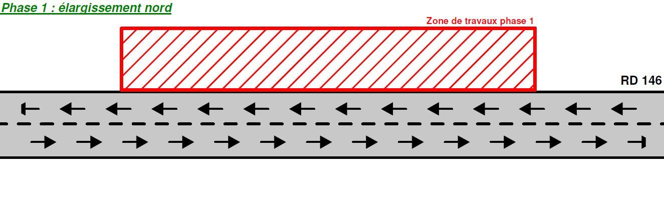 Phase1-TILOS-Elargissement