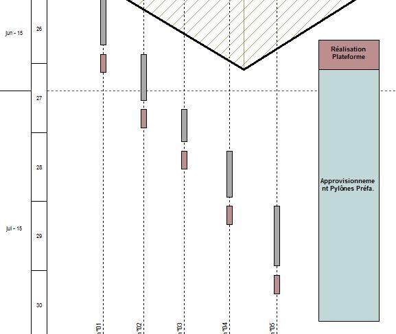 Planning-chemin-de-fer-TILOS-ligne-THT-aerienne